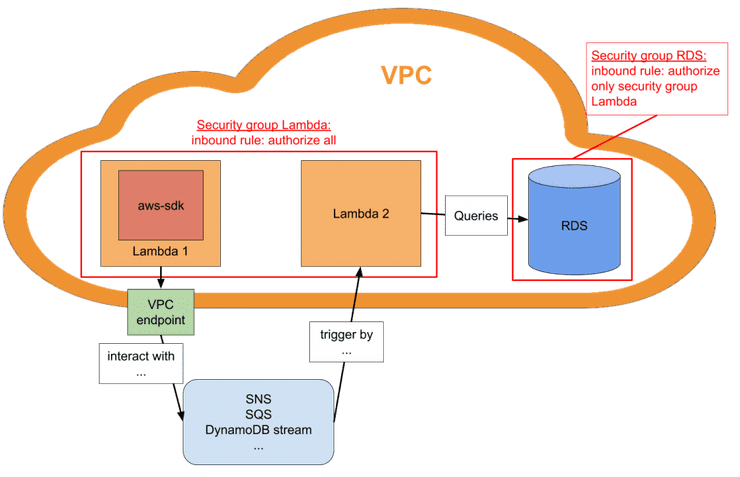 VPC issue 2 1024x660