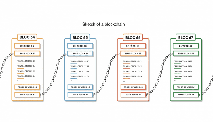 sketch blockchain 1024x586